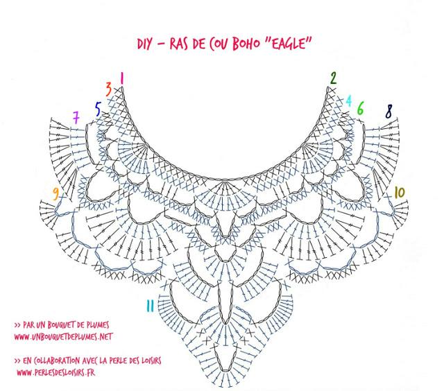 DIY, ras le cou, col claudine, un bouquet de plumes, tutoriel, perle des loisirs